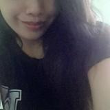Ryza, 25  , Cainta
