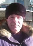 anatoliy, 63, Magnitogorsk