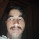 shridharmanagavi, 27  , Gokak