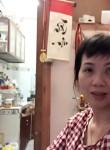 thuy huong, 50  , Ho Chi Minh City