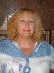 Elena, 54  , Hurghada