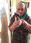 Zhannet, 74  , Moscow