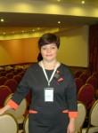 Galina, 46  , Voronezh