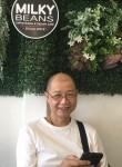 pisanu, 56  , Bangkok