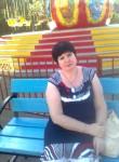 Nadezhda, 59  , Surgut