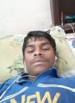 RSKNYNGYbhguy, 18  , Ludhiana