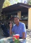 Wataru, 51  , Tonala (Jalisco)