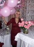 Людмила, 45, Kiev