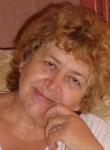 taisiya, 64  , San Marino