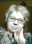 raisa, 65  , Riga