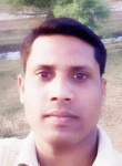 Aditya Tandan, 21  , Raipur (Chhattisgarh)