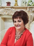 Nina, 58  , Kiev