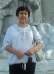 ROZALIYa, 53  , Plast