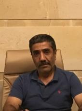 Ahmet, 38, Turkey, Umraniye
