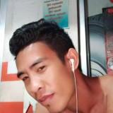 Jaa, 28  , Bulaon