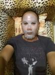 Gondez, 28, Wonosobo
