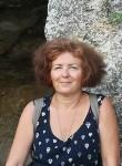 Anna, 61  , Moscow