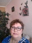 Svetlana, 60  , Gay