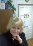 Nadezhda, 54  , Marina Gorka