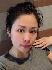Sói Cô đơn, 37, Vietnam, Ho Chi Minh City