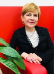 Gulya, 52  , Yekaterinburg