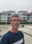 Сергій, 45, Lutsk