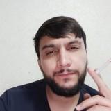 Karam, 28  , Mafraq