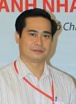 son, 51, Hanoi