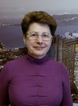 Elena, 64  , Nakhabino