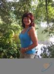 Natalia, 58  , Barcelona