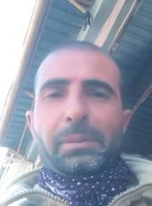 Abdul ley, 18, Turkey, Polatli
