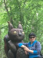 Liliya, 37, Denmark, Esbjerg
