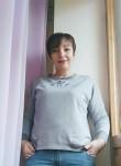 lora, 48  , Izhevsk