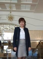 Elena, 32, Belarus, Minsk