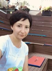 Anna, 31, Russia, Samara