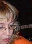 Svetlana, 52, Izhevsk