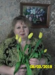 nadezhdaleod630