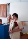 Лариса, 72 года, Кременчук