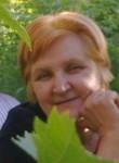 Милена, 68  , Vsevolozhsk
