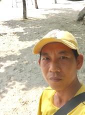 dũng, 44, Vietnam, Yen Bai