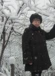 Nadezhda, 66  , Alekseyevskaya (Volgograd)