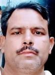 Akhtar, 50  , Lahore