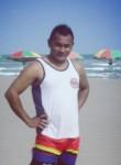Rian rizky, 36  , Wonosobo