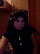 aziatca, 43, Kazakhstan, Aqsay