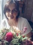 UrAlOchkA, 54  , Yekaterinburg