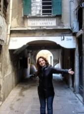 scorpelena, 41, Georgia, Tbilisi