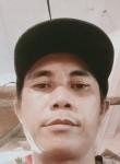 Tabrani pabrio, 33  , Simanggang