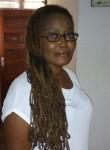 Irene, 44  , Mombasa