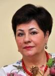 Tatyana, 60  , Dimitrovgrad