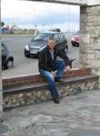 janis, 42  , Riga